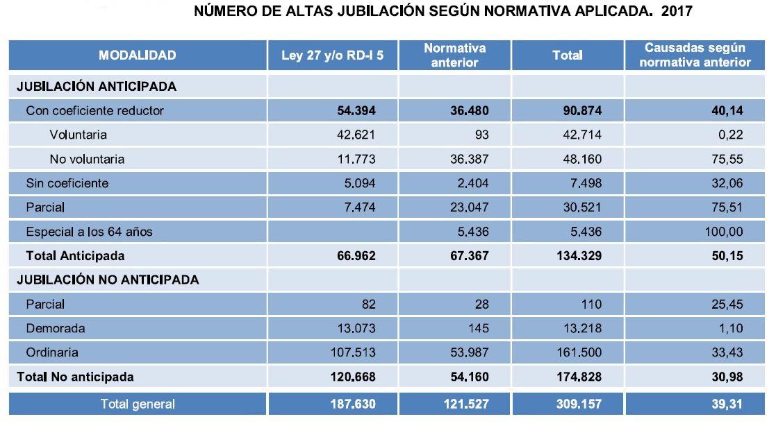pensiones-anticipadas-cuadro-resumen.JPG