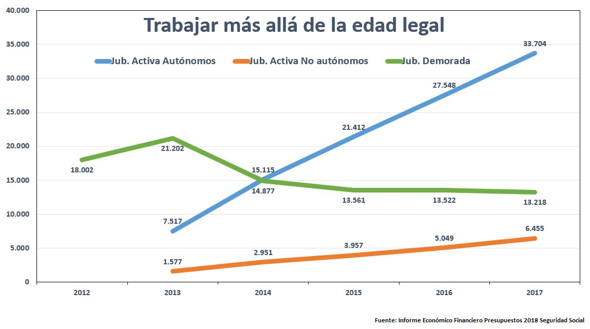 pensiones-anticipadas-reforma-2011-demor