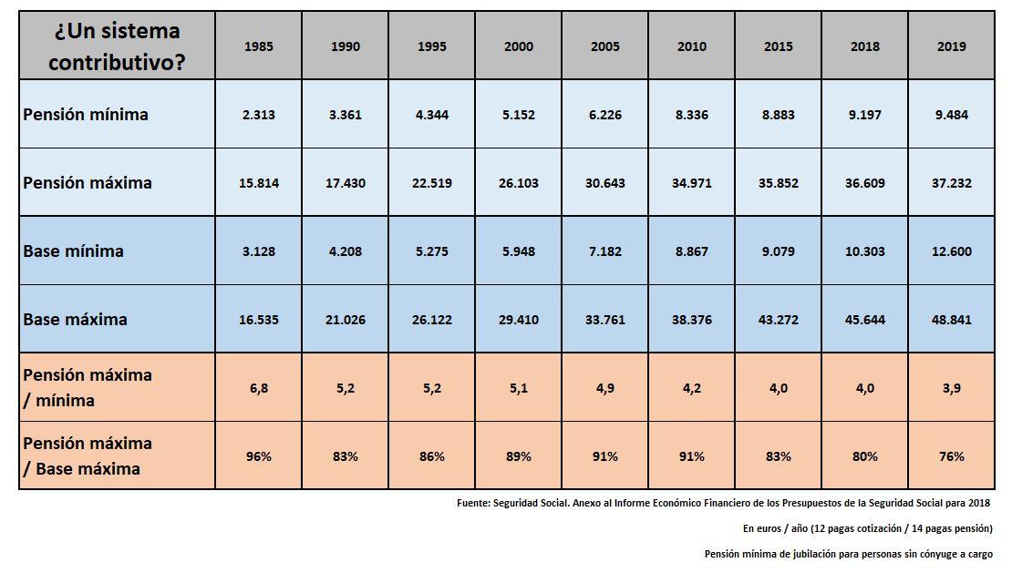 contributividad-pensiones-2019-v3-def.jp