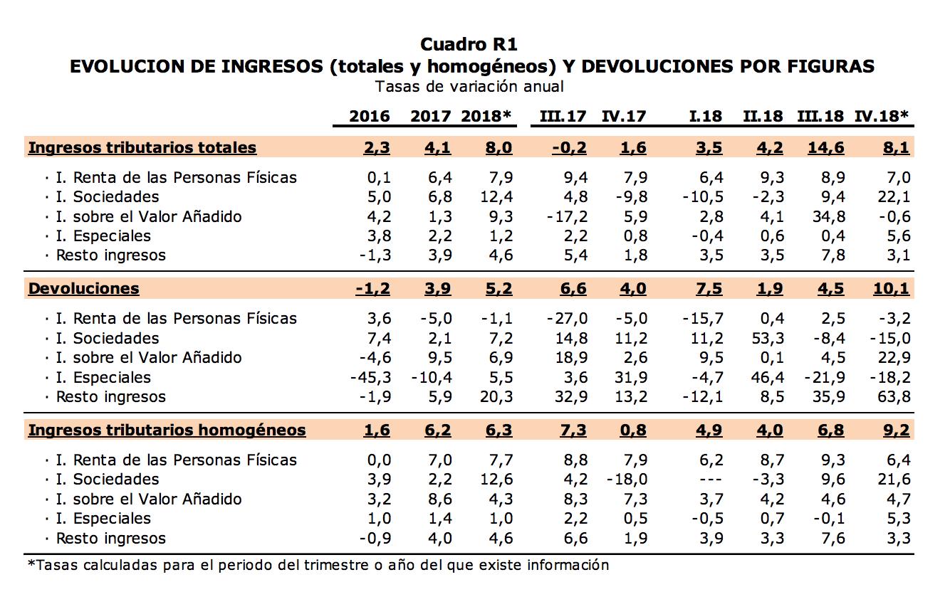 irpf-ingresos.png