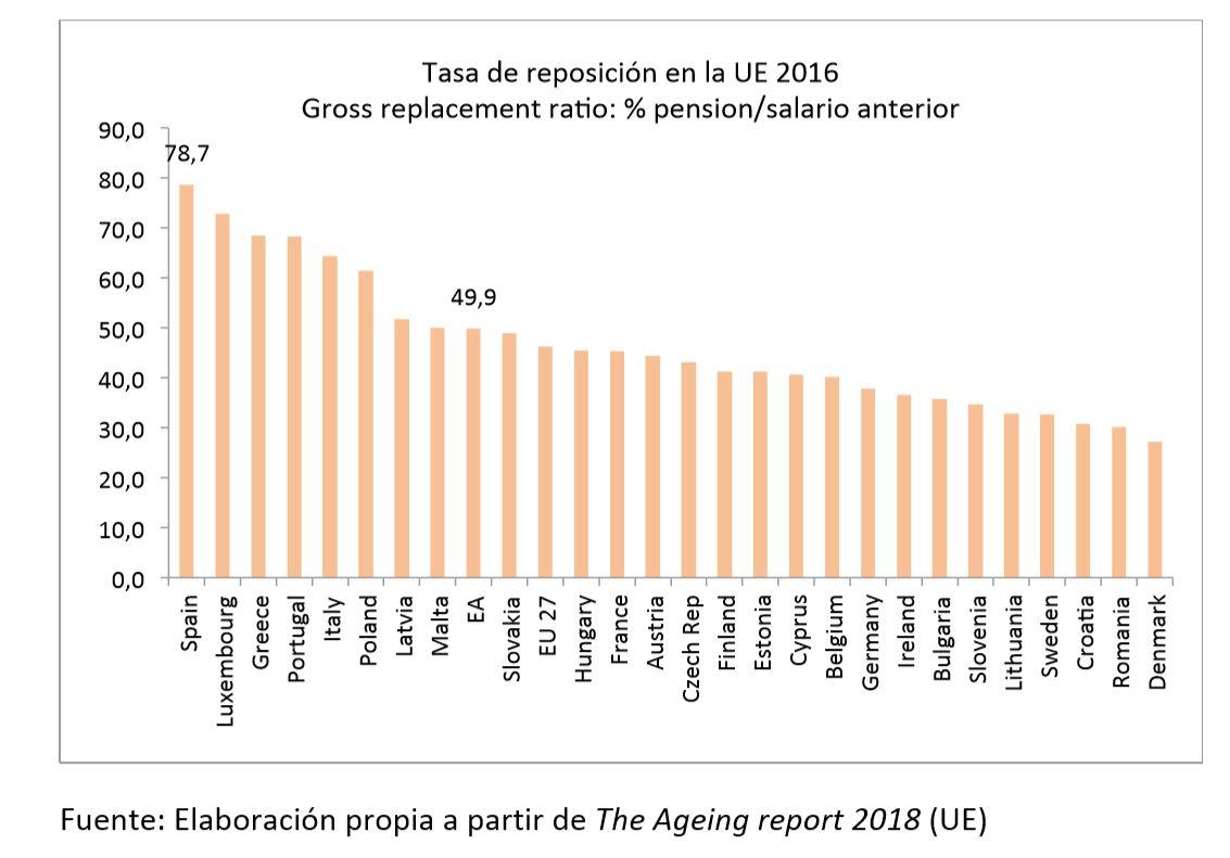 fedea-pensiones-2019-3.jpg