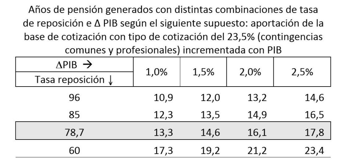 fedea-pensiones-2019-4.jpg