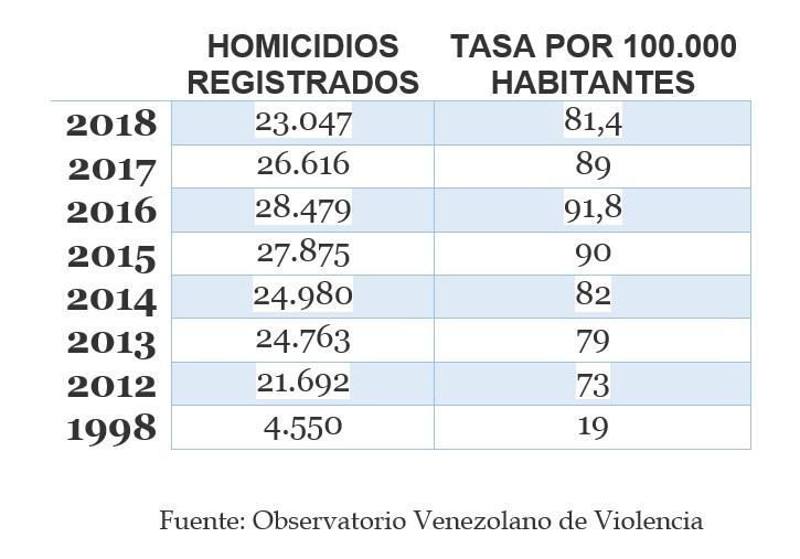 venezuela-homicidios.jpg