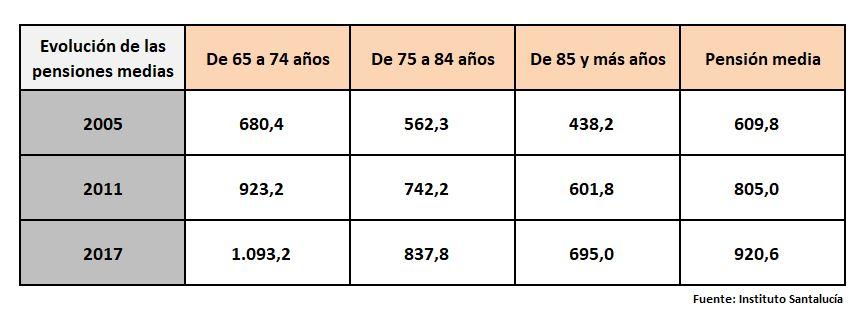 santalucia-pensiones-medias-1.jpg