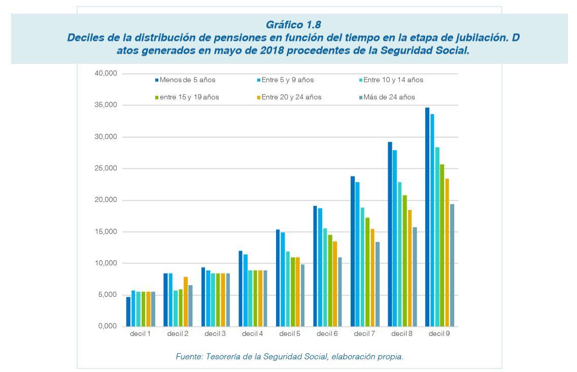 santalucia-pensiones-medias-2.jpg