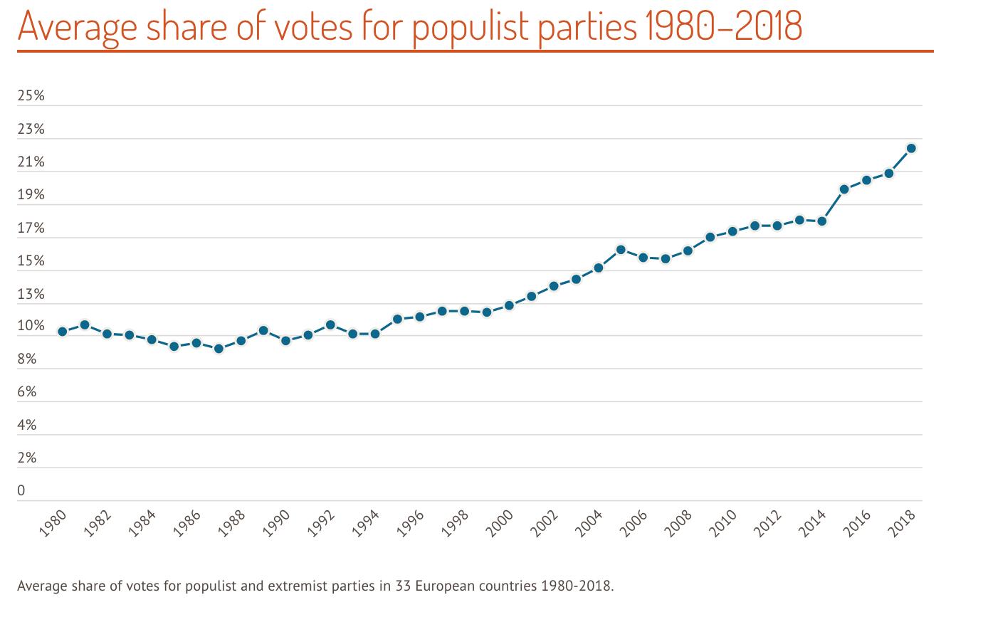 indice-de-populismo-1.png