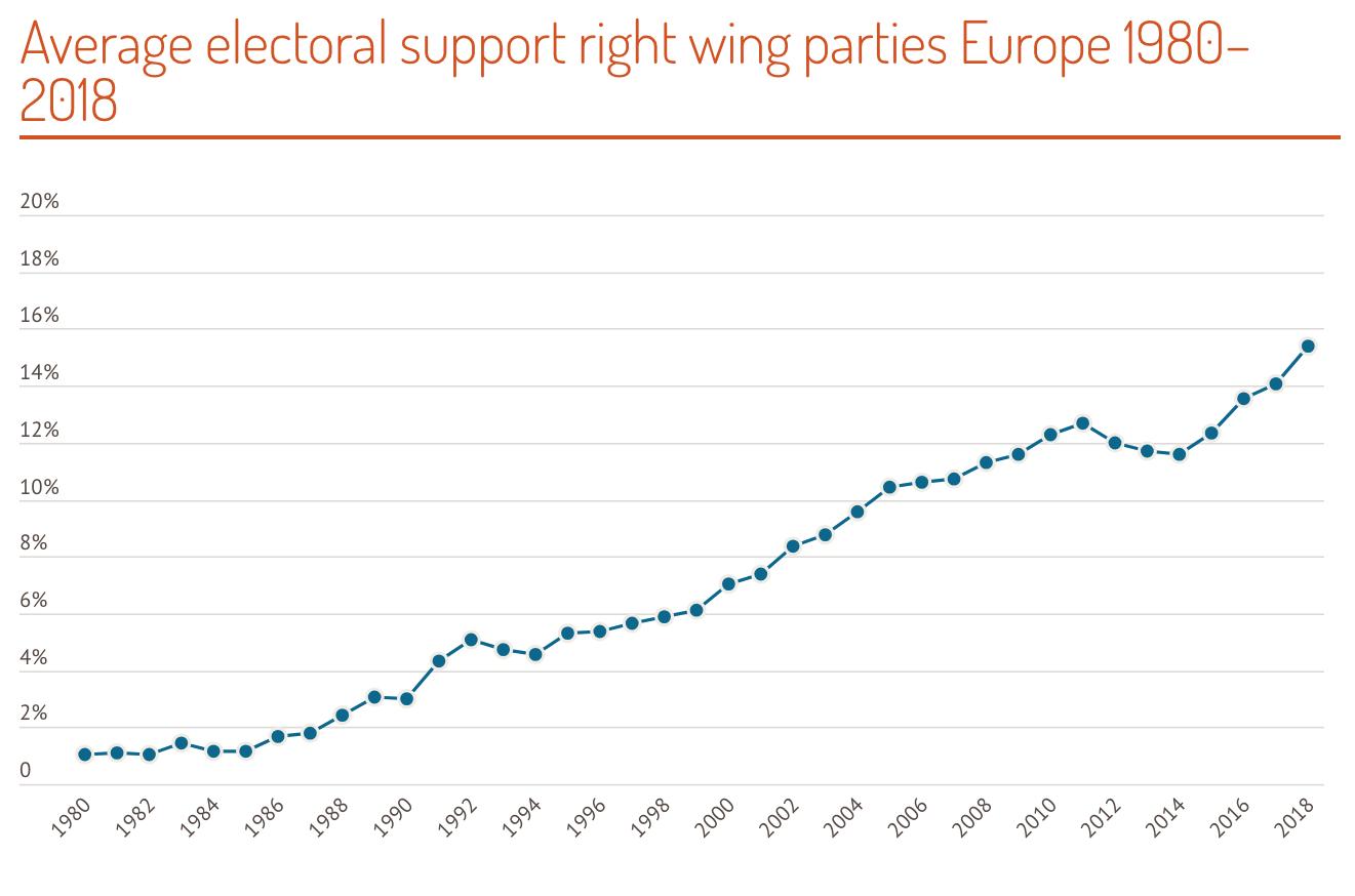 indice-de-populismo-2.png