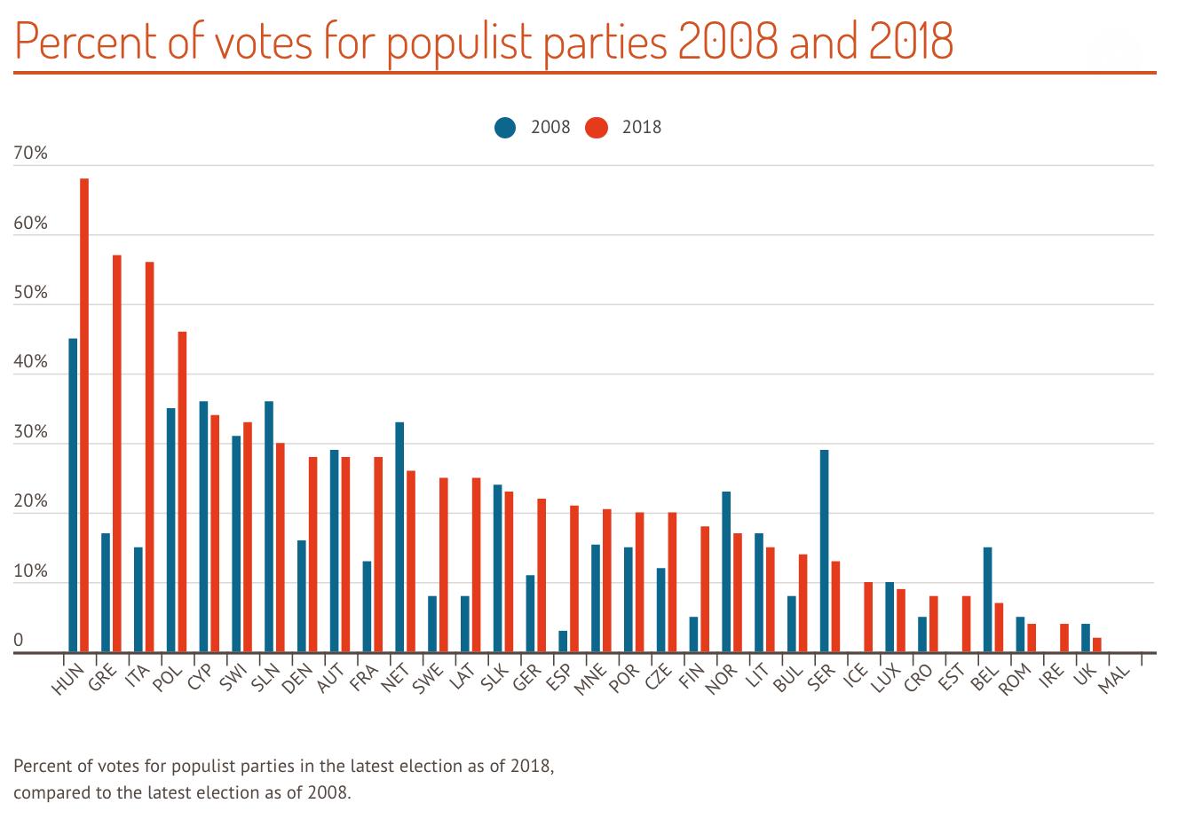 indice-de-populismo-4.png