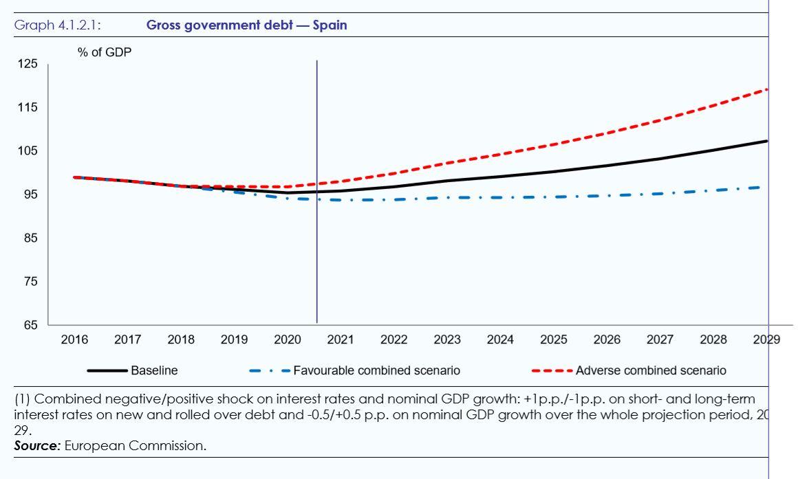 comision-grafico-deuda-publica.jpg