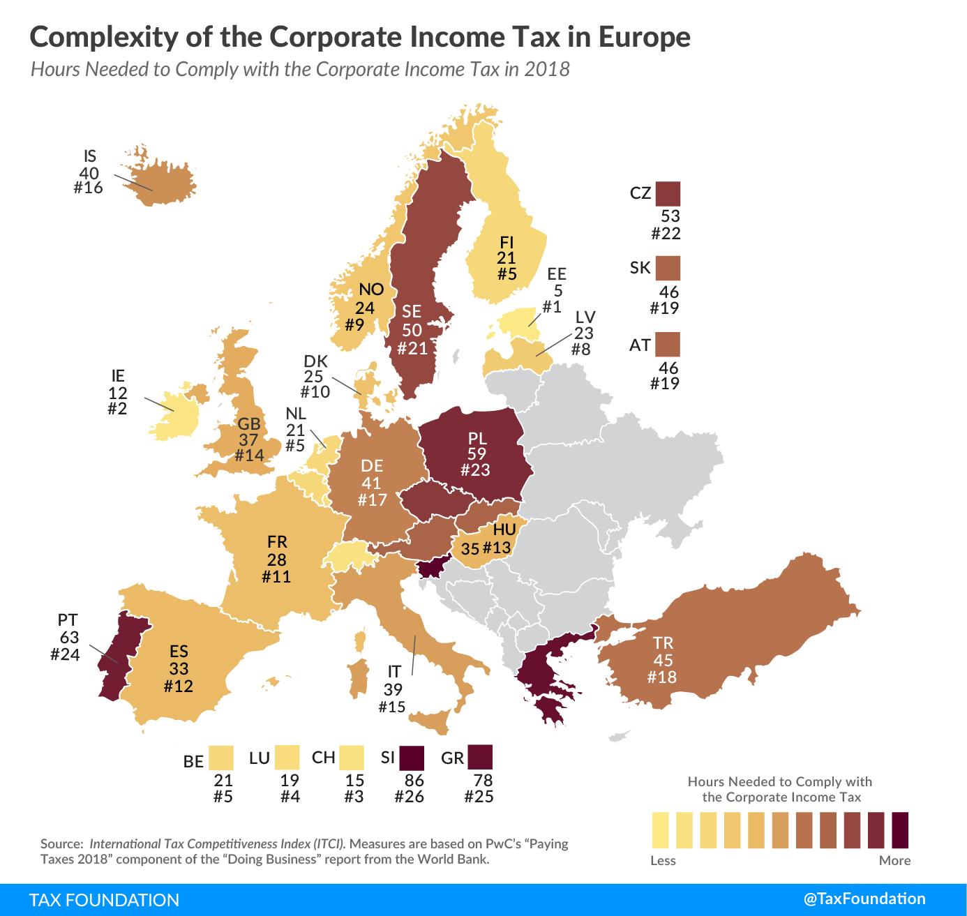 papeleo-impuesto-sociedades-europa.png
