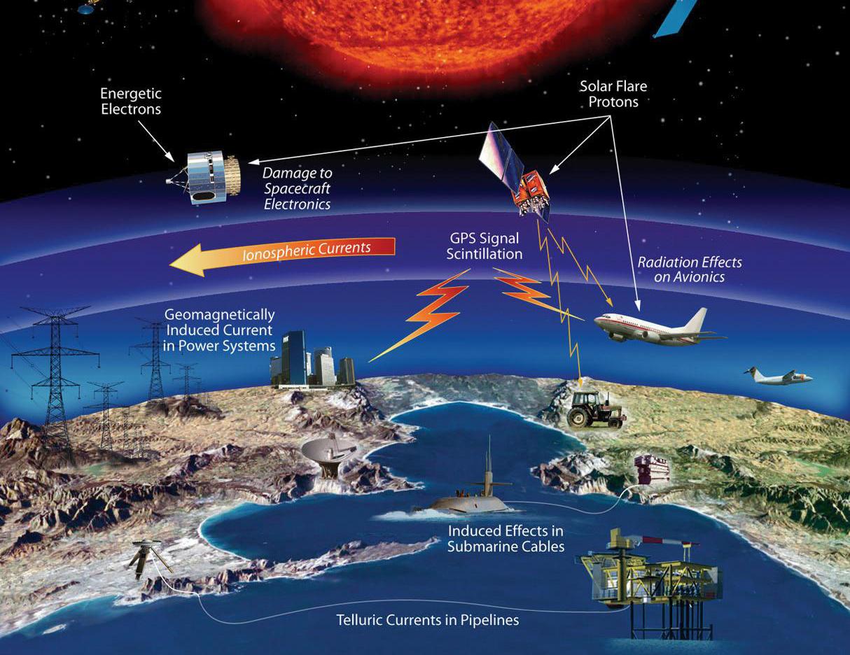 efectos-tormenta-solar.jpg