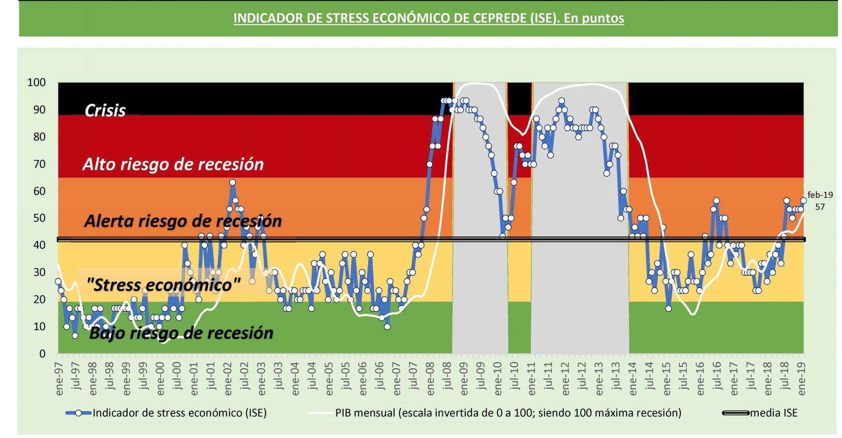 estres-economico-ceprede-1.png