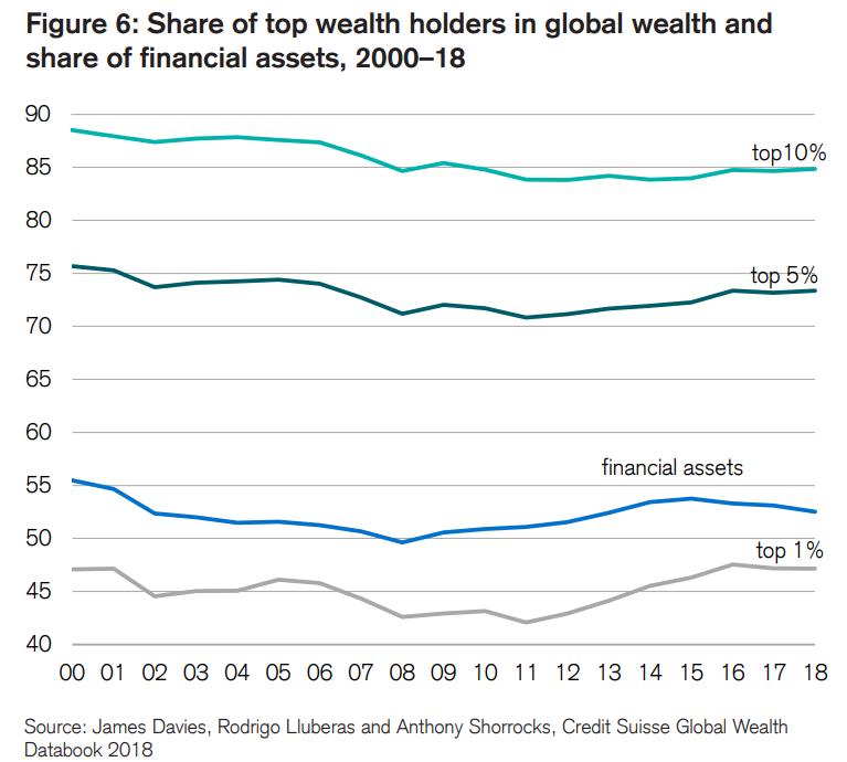desigualdad-riqueza-mundial.png