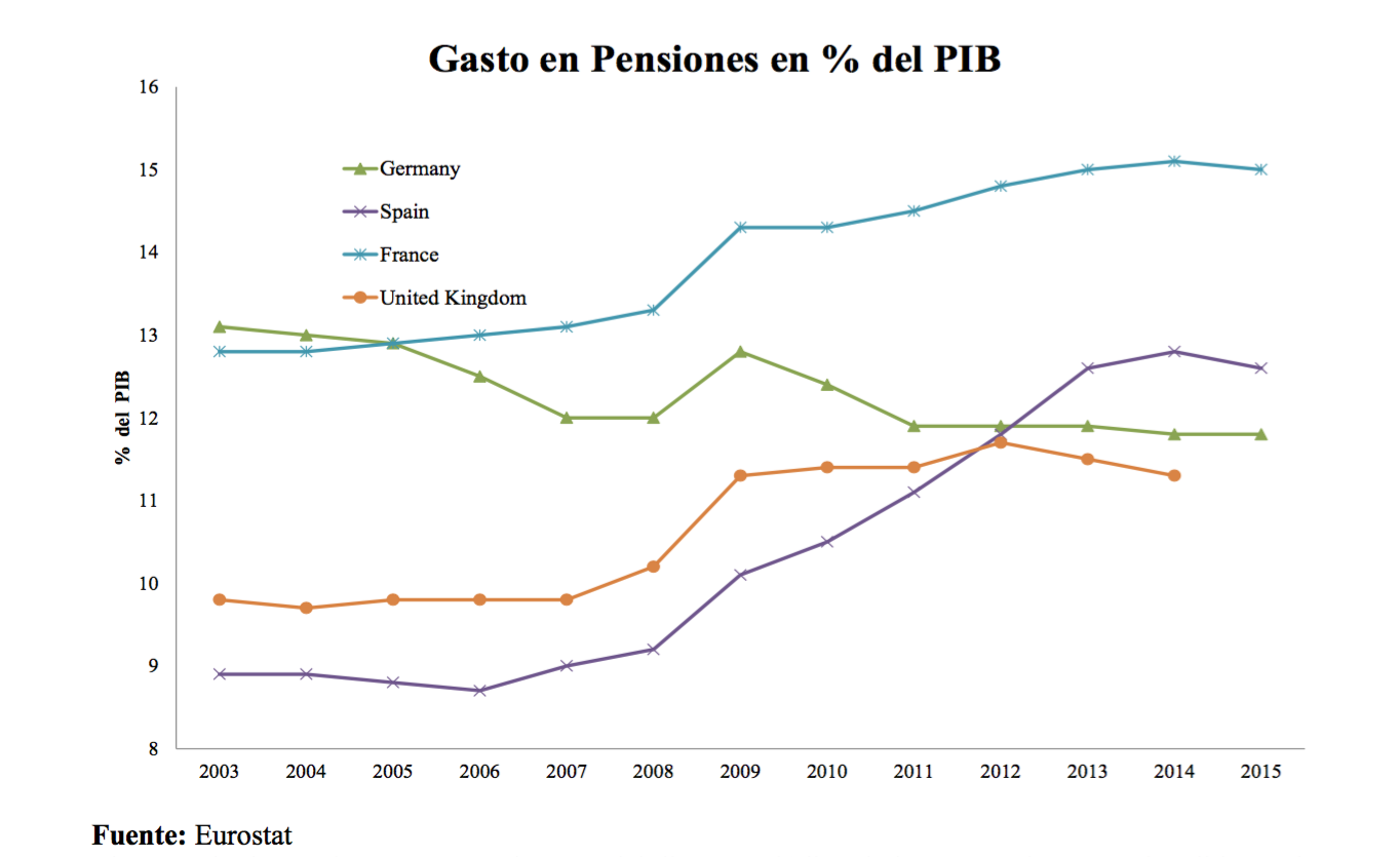 vox-pensiones-1.png