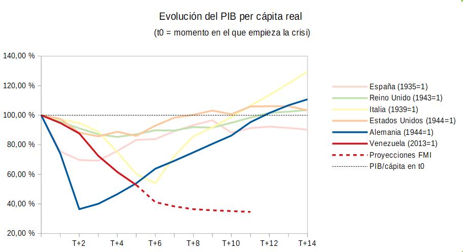 pib-capita.png
