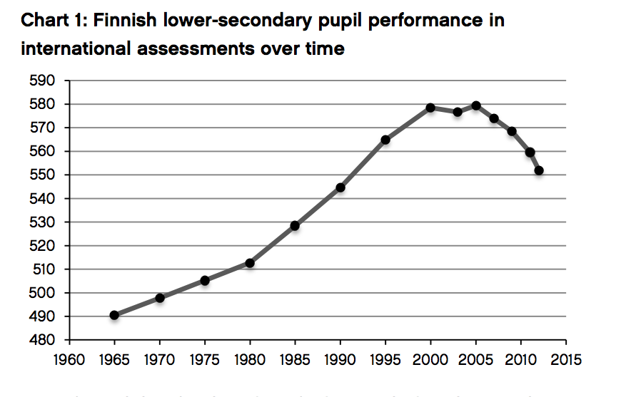 1-resultados-educativos-pisa-finlandia-1