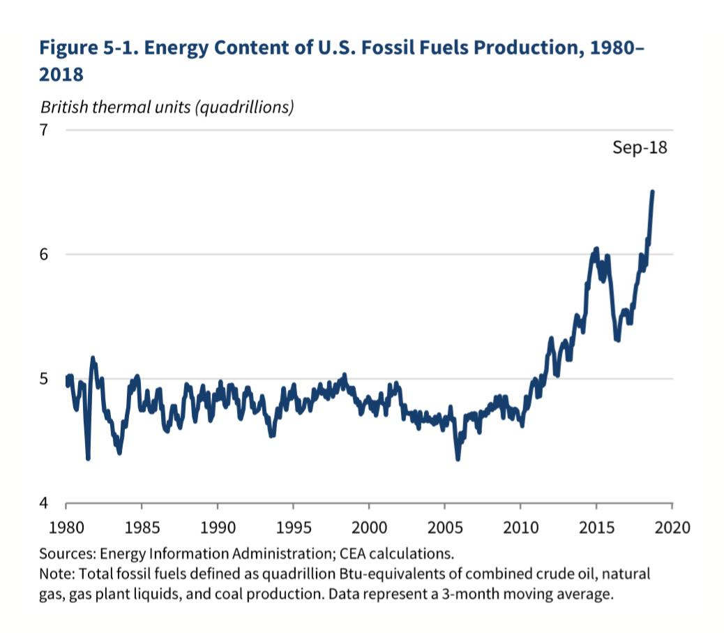 1-fracking-eeeuu-boom-trump.png