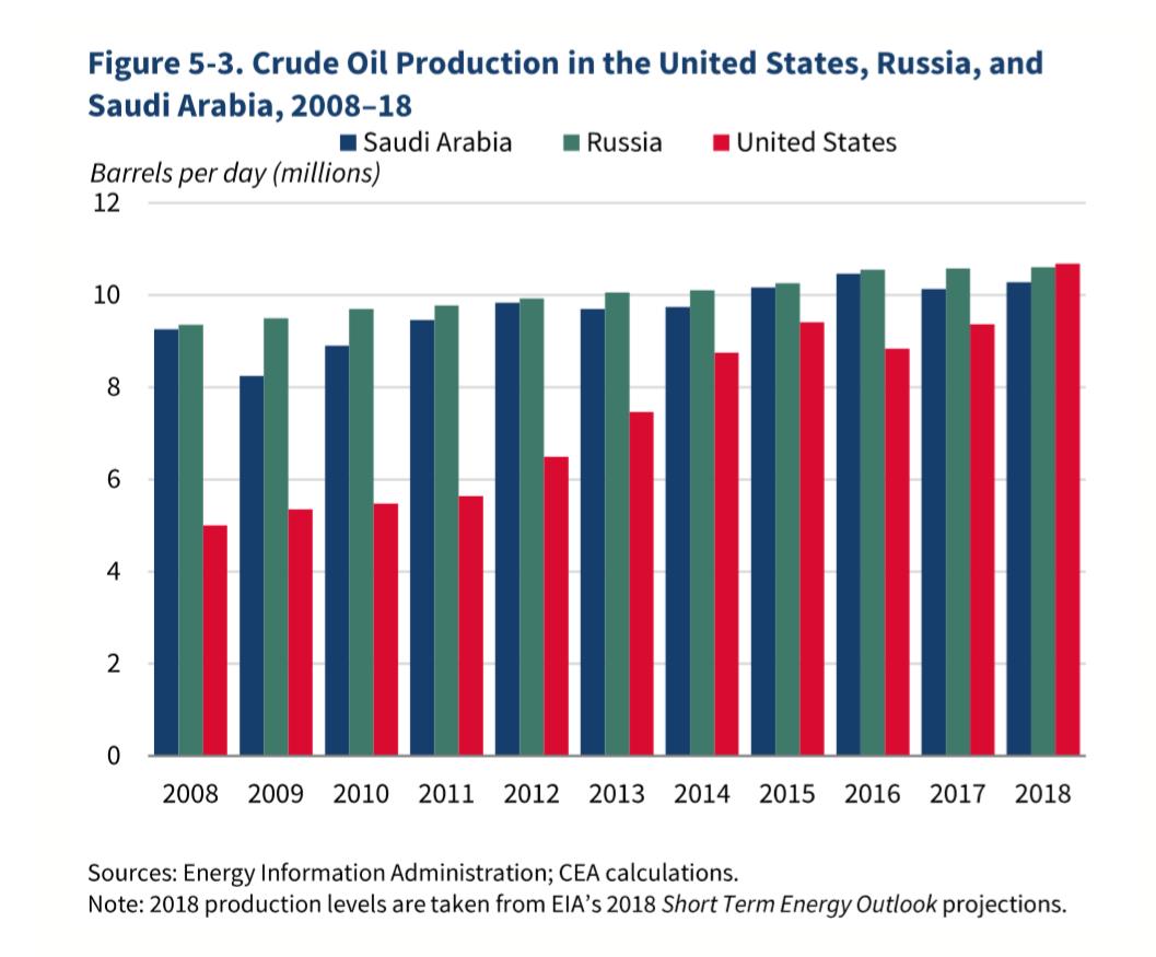 3-fracking-eeeuu-boom-trump.png