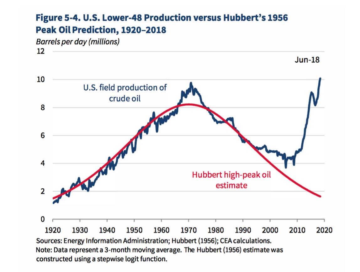 4-fracking-eeeuu-boom-trump.png