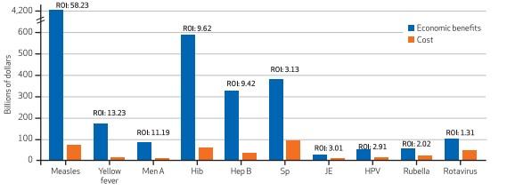 grafico-vacunas02.jpg