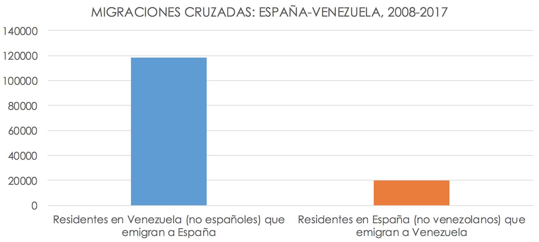 madrid-venezolanos-2.png