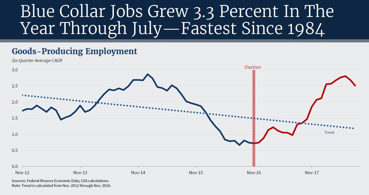 5-trump-empleo-industrial.jpg