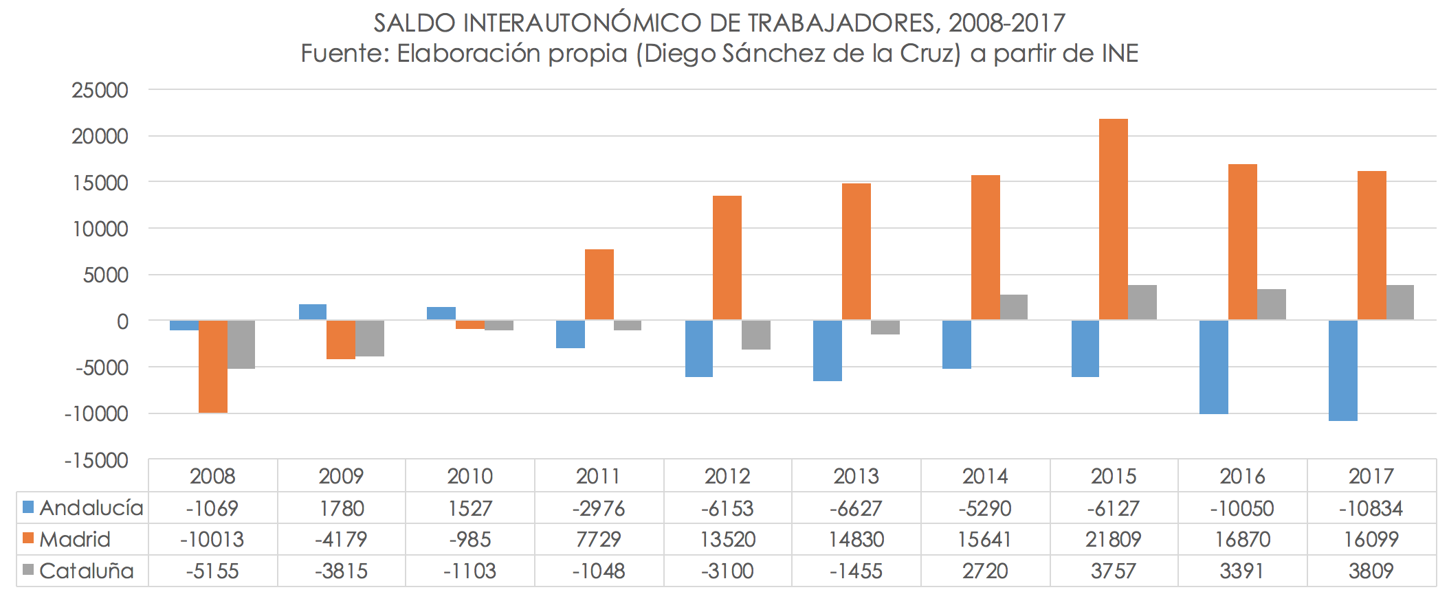 1-saldo-interautonomico-madrid-cataluna-