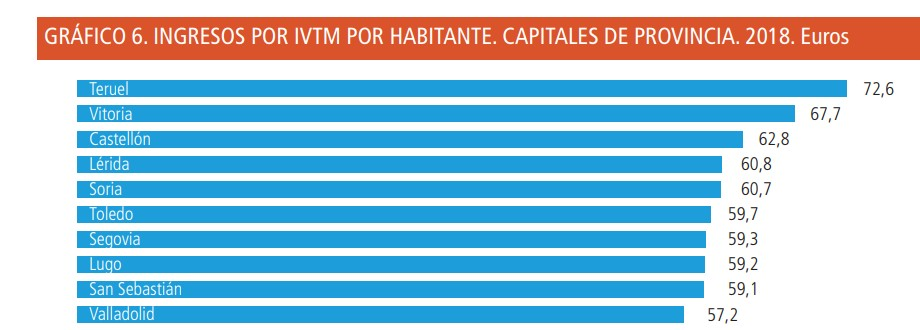 ingresos-numerito-habitante.jpg