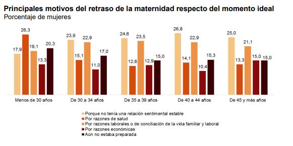 encuesta-natalidad.png