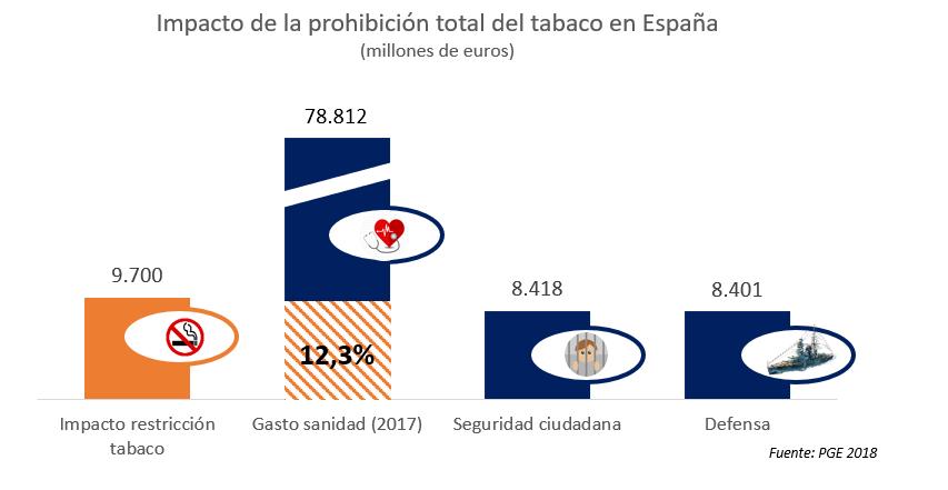 impacto-cierre-tabaco.png