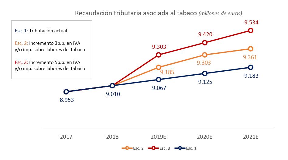 recaudacion-por-tabaco.png