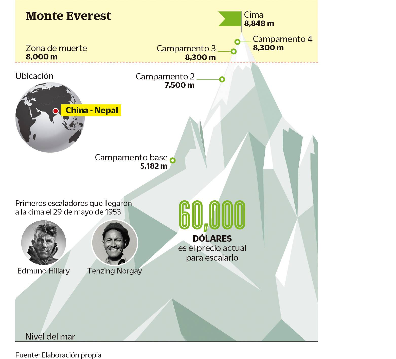everest-grafico.jpg