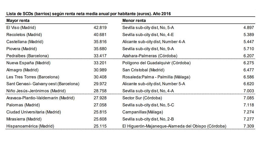ine-barrios-madrid.jpg