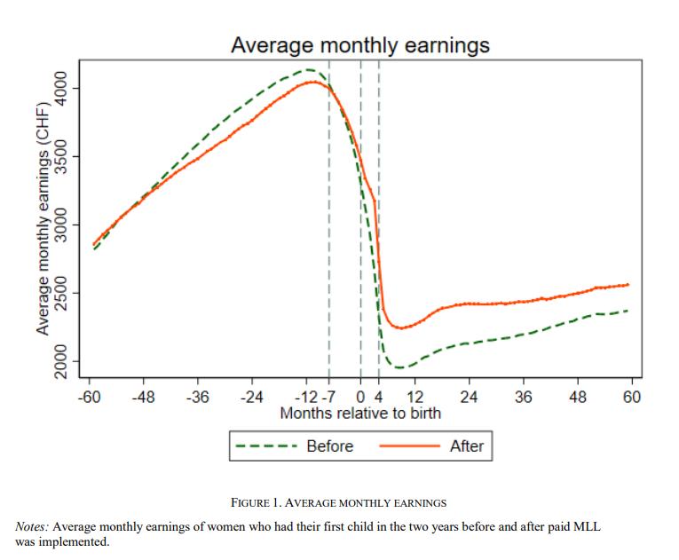 brecha-salarial.png