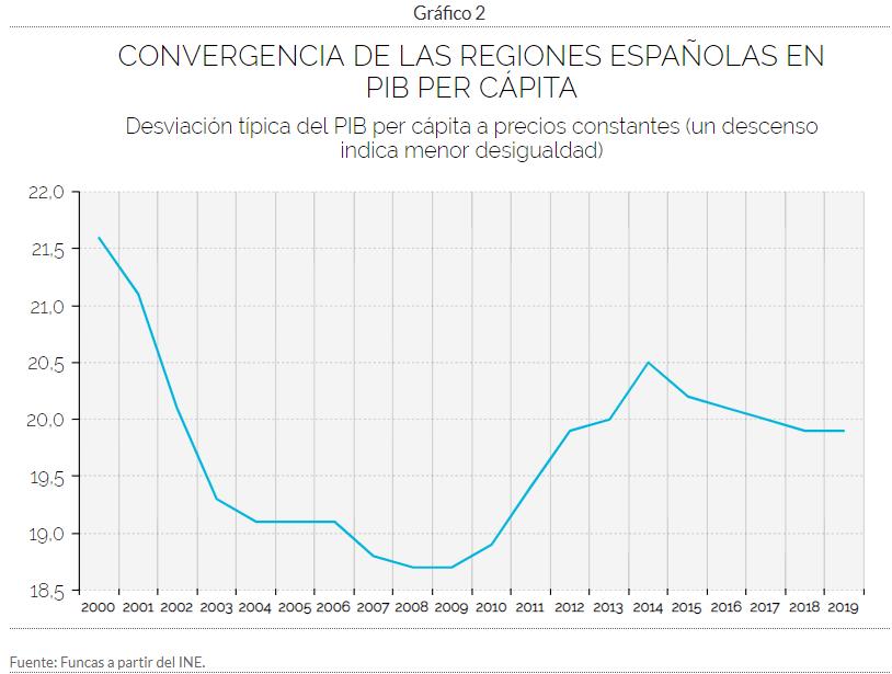 convergnecia-interregional.png