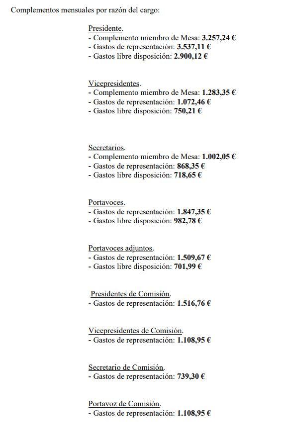 sueldos-diputados-complemento-puesto.jpg