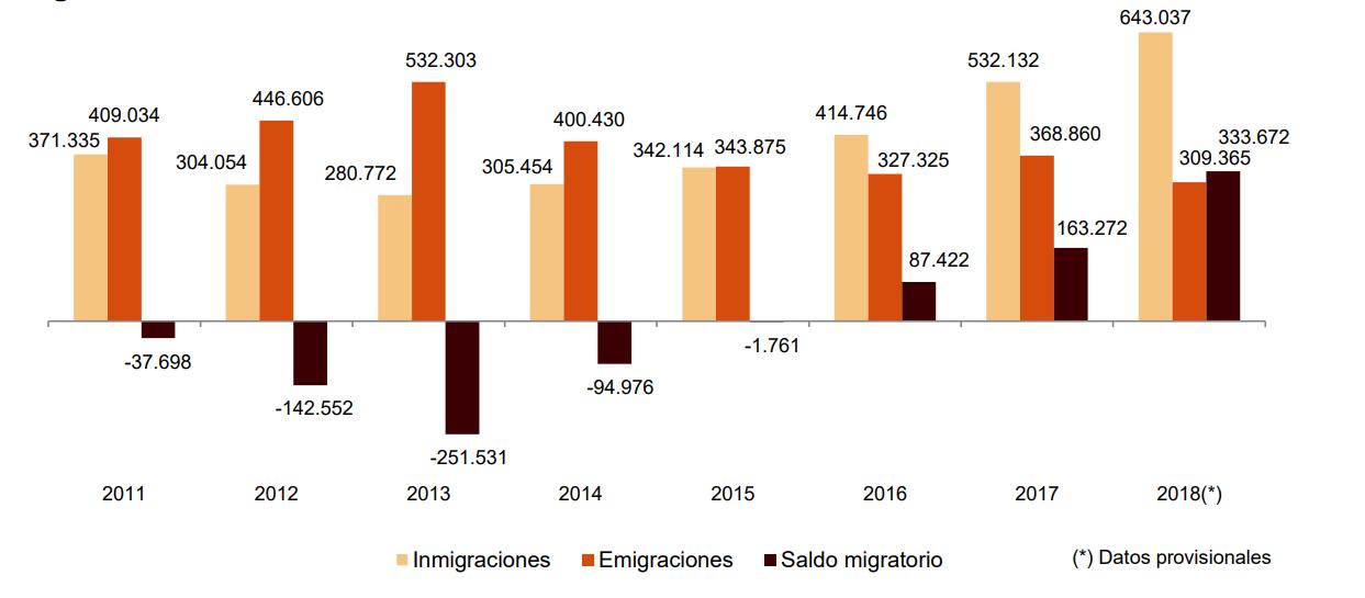 migracion.png