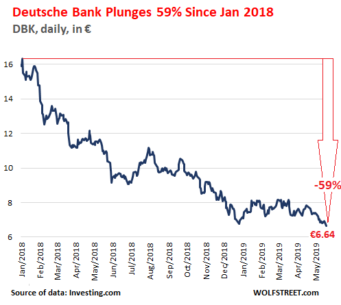 germany-deutsche-bank-2019-05-20.png