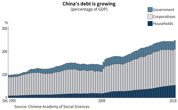 deuda-china.png