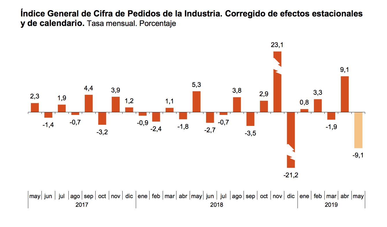 2-crisis-industria-espana.png