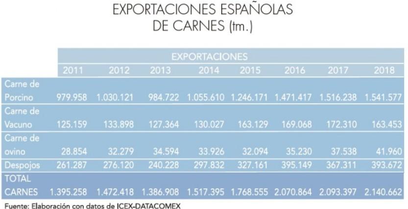 exportaciones-carnes.jpg