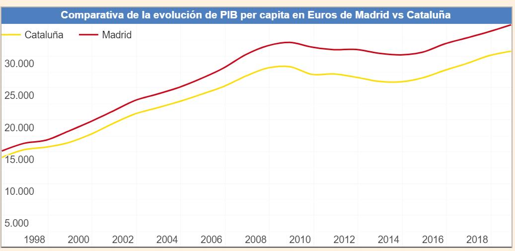 pib-per-capita.png