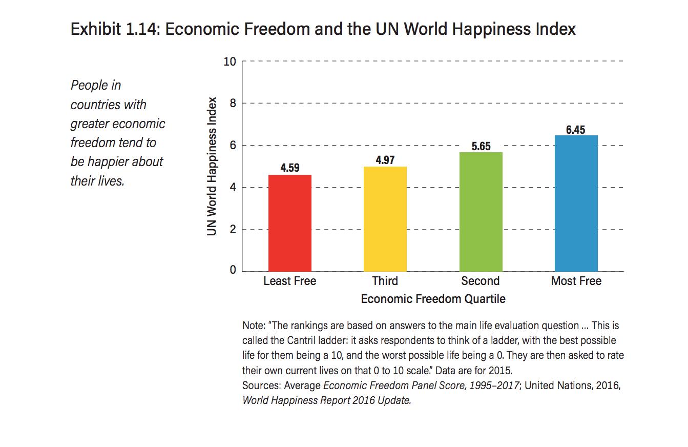 libertad-economica-progreso-1.png