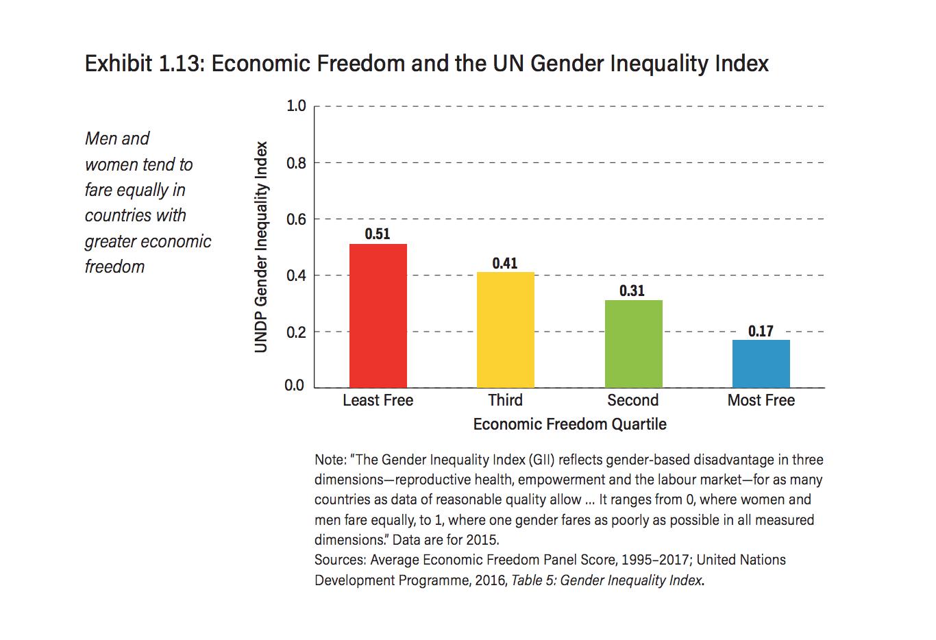libertad-economica-progreso-2-1.png