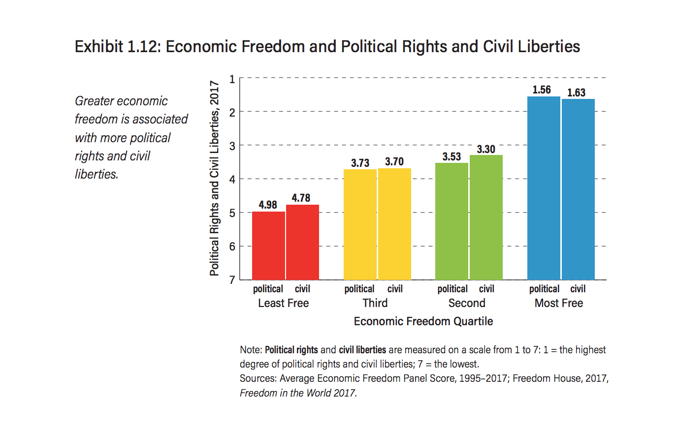 libertad-economica-progreso-3.png