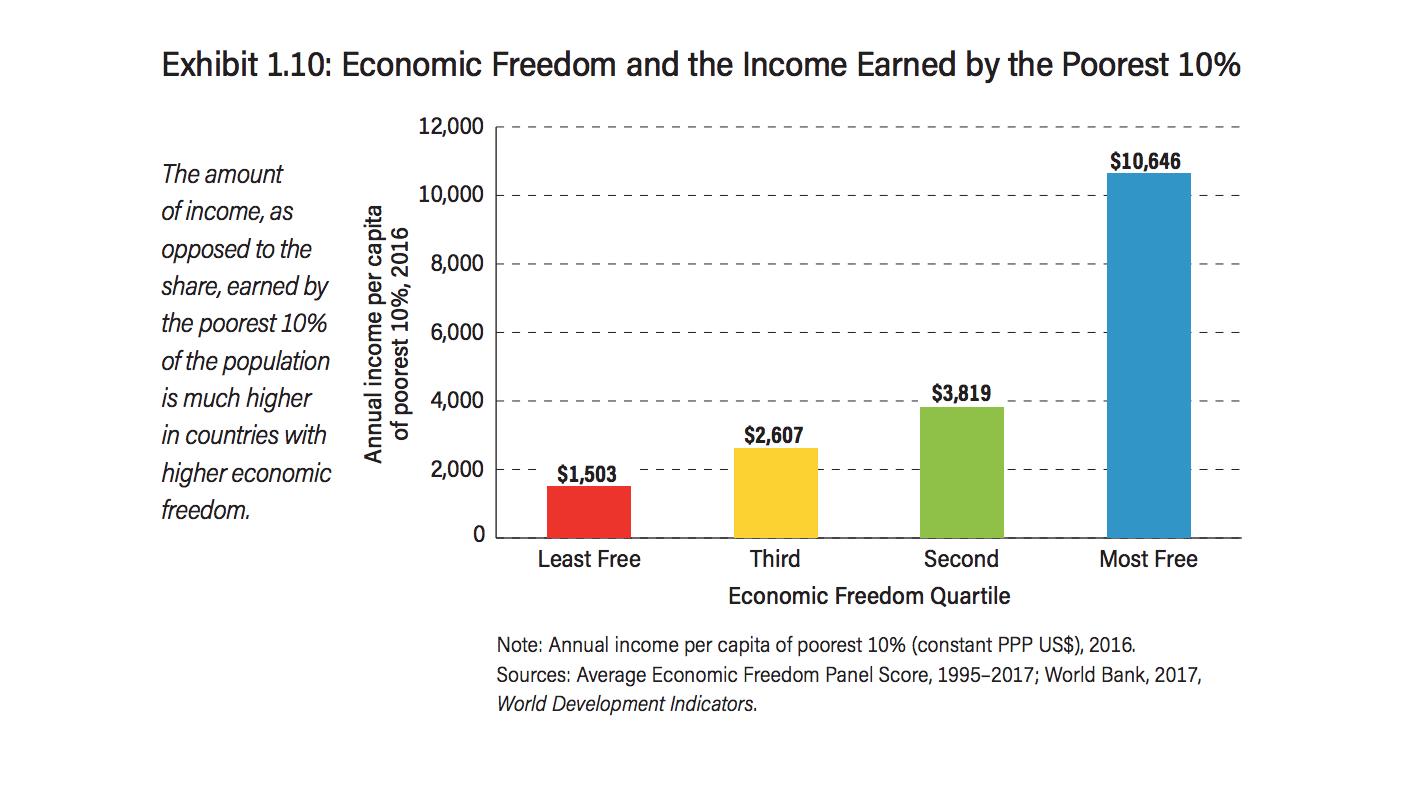 libertad-economica-progreso-5.png