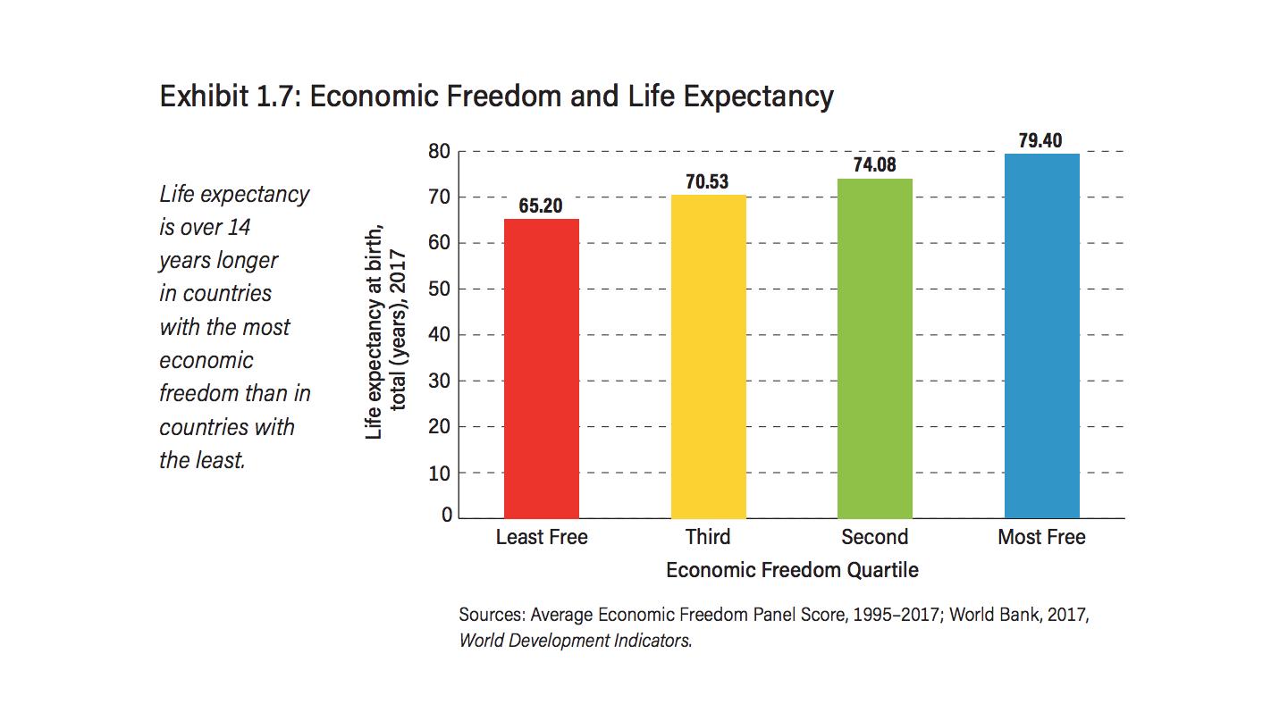 libertad-economica-progreso-6.png