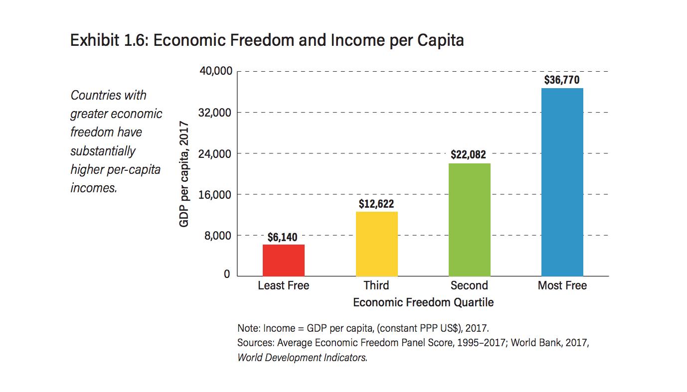libertad-economica-progreso-7.png