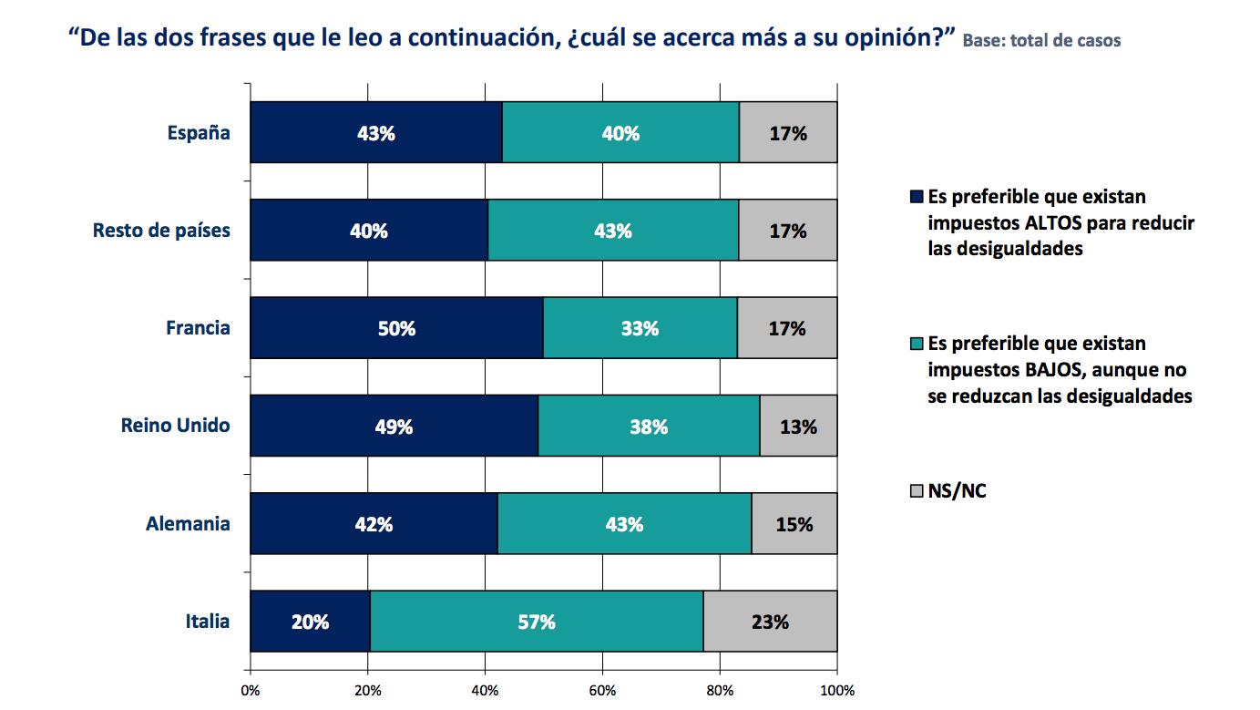5-espana-europa-impuestos.png