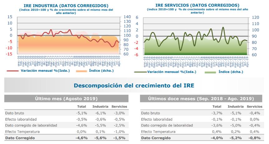consumo-de-electricidad.png